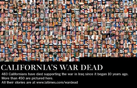 CA War Dead, Iraq